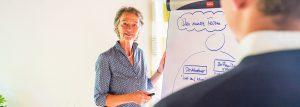 Oinone Buschendorff-Schaar beim Coaching